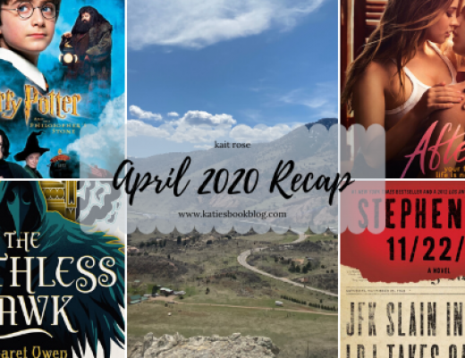 What I've Been Up To Lately | April 2020